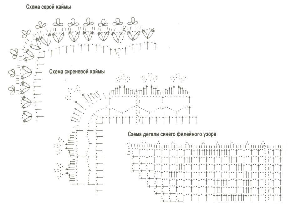 Схема обвязки крючком края носового платка