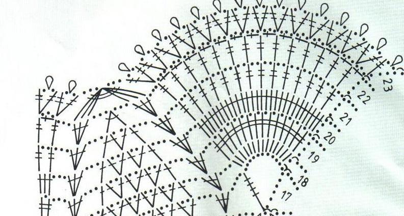 Вязание спицами детям от 2 до 3 лет жакет 29