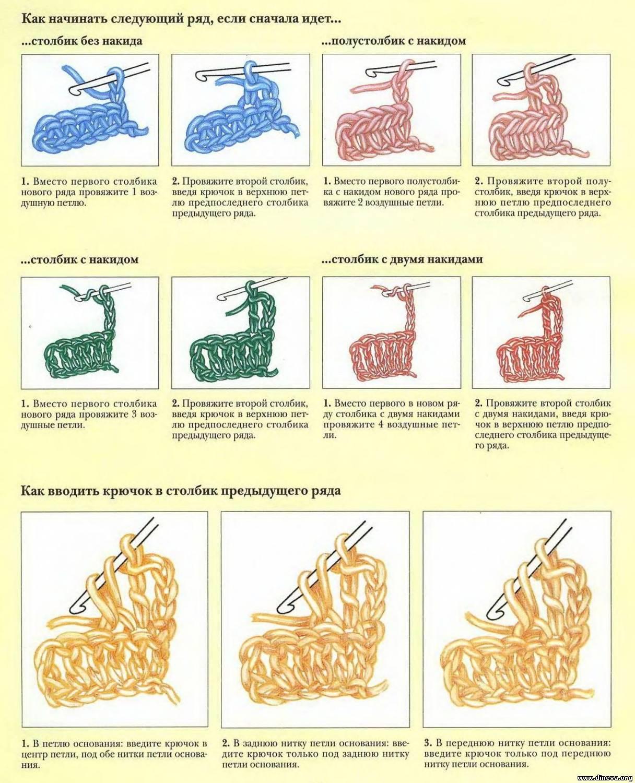 Квадратики крючком схемы и